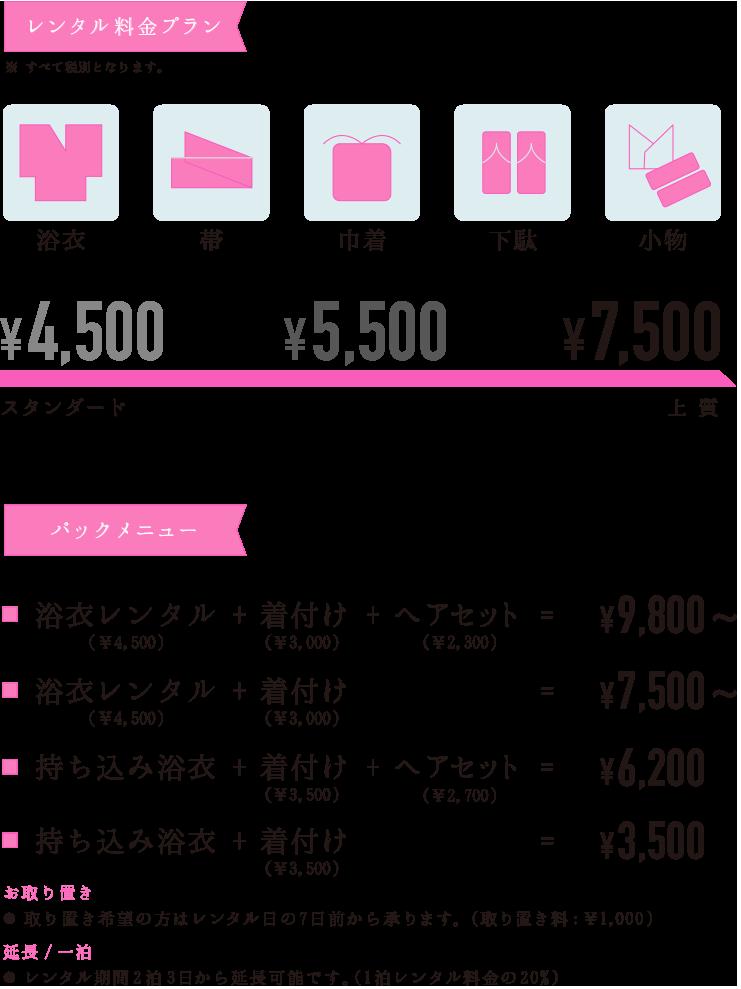 浴衣レンタルメニュー・価格